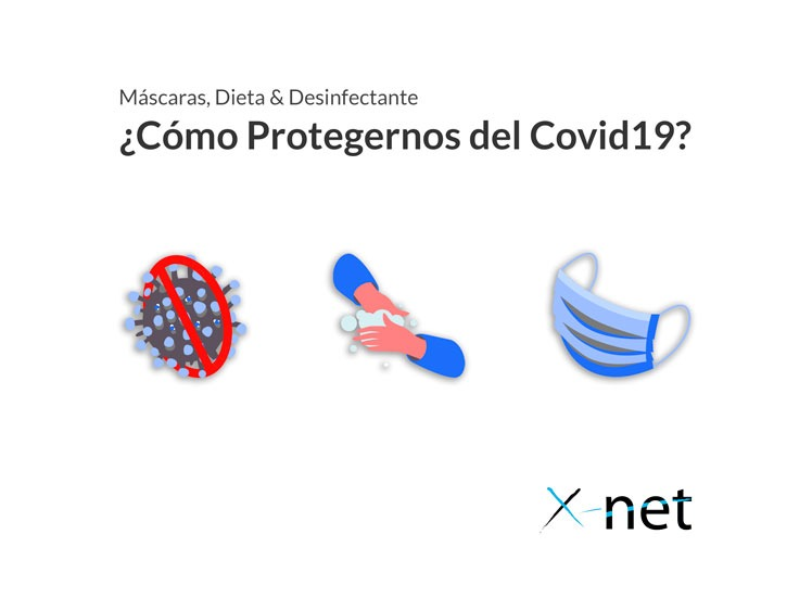 como protegernos coronavirus2 - Blog