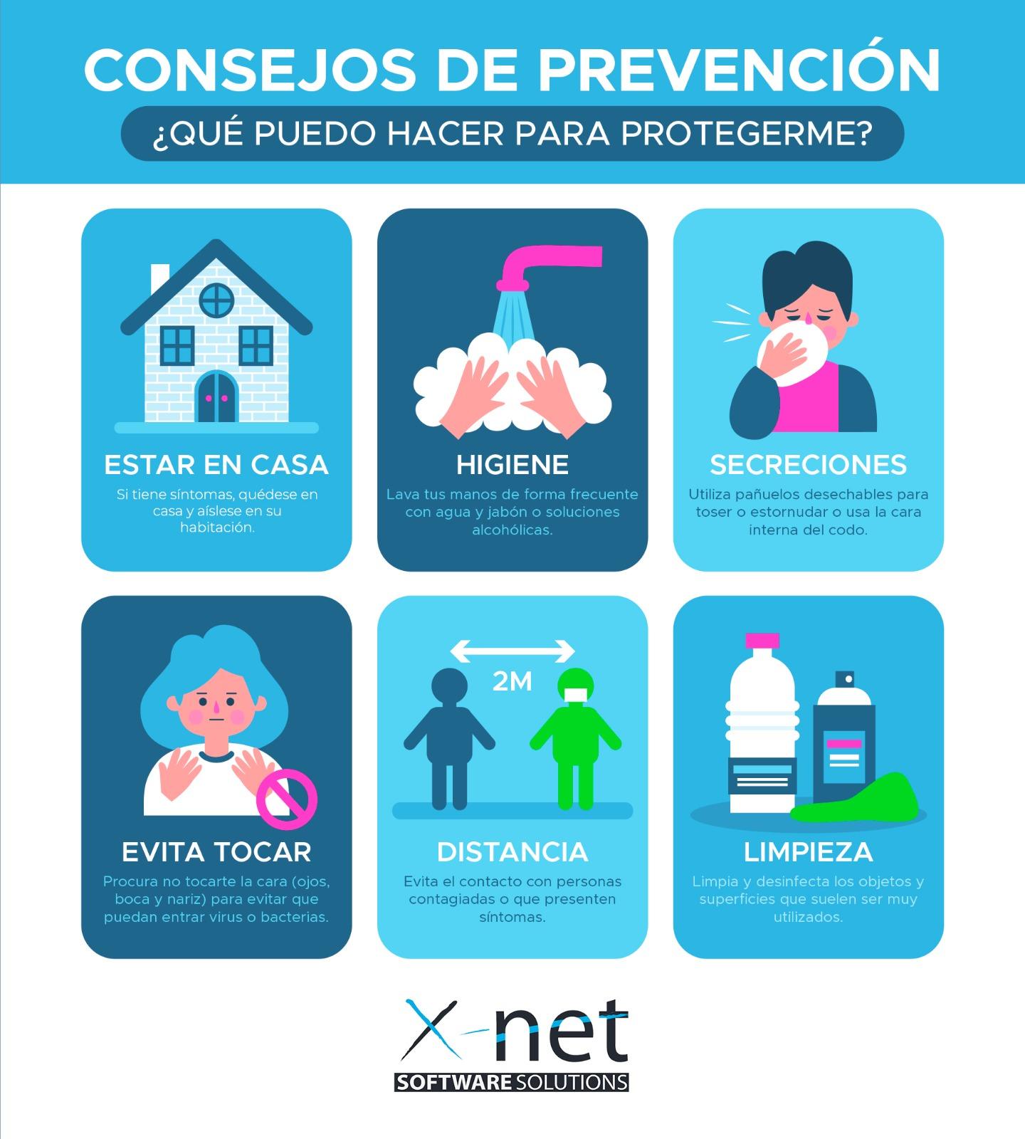 consejos de prevencion - LOS HOTELES TRAS EL CORONAVIRUS